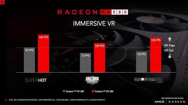 AMD正式推出Radeon RX 500系列的照片 - 6