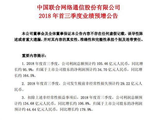 中国联通:预计前三季度净利润34.7亿 增长164.5%