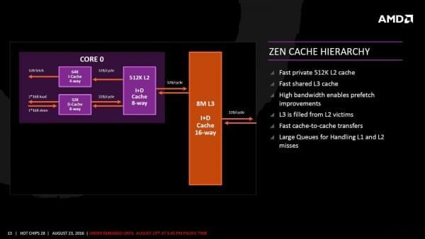 AMD Zen架构细节全公开的照片 - 10