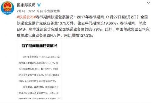 快递即将全面恢复运行 春节全国快递企业完成业务量1375万件
