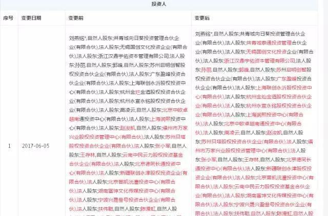 文投控股拟收购海润影视 成龙孙俪可能要联手了