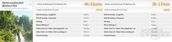 AMD Ryzen5对比Intel Core i5 旗鼓相当的对手?