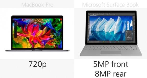 MacBook Pro和Surface Book终极对比的照片 - 15