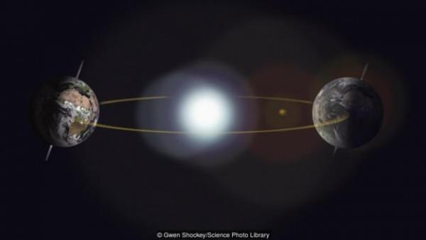 地球不仅会旋转还会振动和摇摆:幅度比你想象的还要厉害的照片 - 3