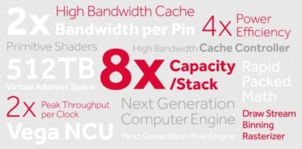 AMD自曝Vega显卡:4倍效能提升,5号发布的照片 - 3