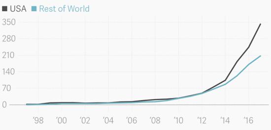 贫穷小城迎来互联网巨头,不一定是好事