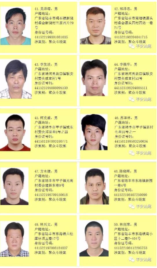 警方悬赏追捕122名涉黑在逃嫌犯 最高奖励50万