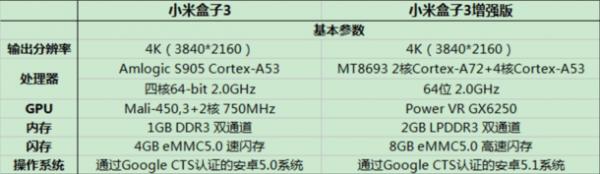 小米将于11月16日发布首款人工智能机顶盒的照片 - 2