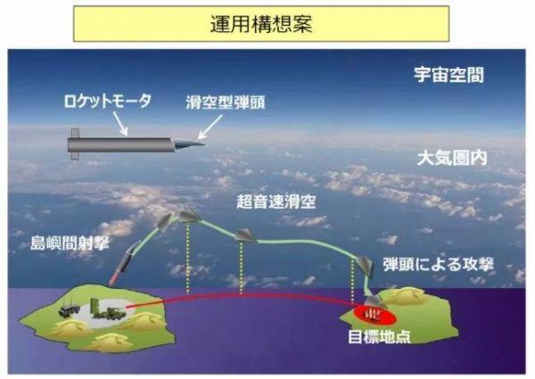 """日本研发超音速滑翔弹 日媒称旨在应对中方""""威胁"""""""