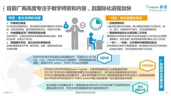 易观报告解读在线少儿英语市场 VIPKID先发优势或全面爆发