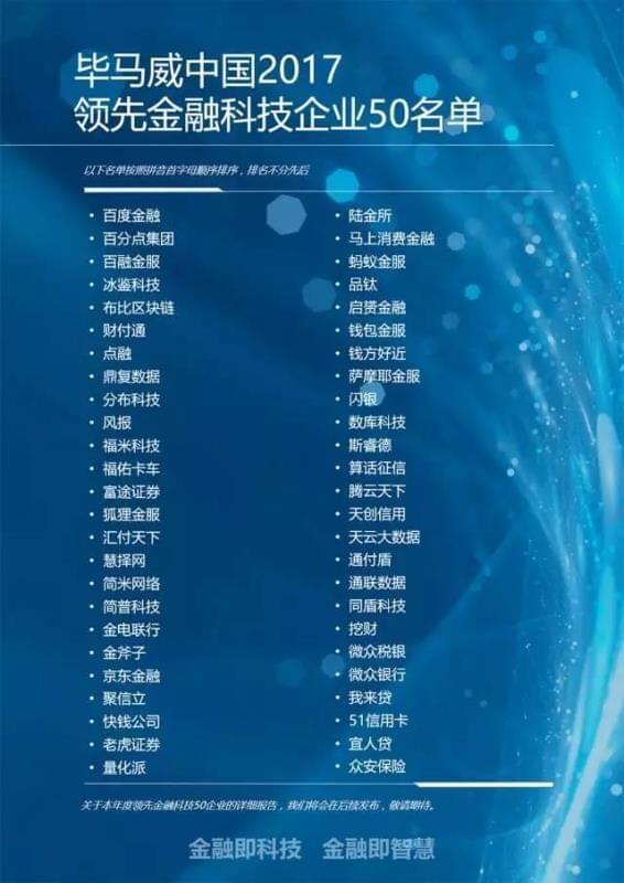毕马威中国2017领先金融科技50榜单出炉 重庆企业连续两年上榜