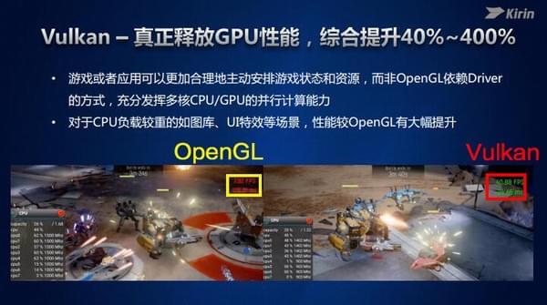 inSE安全模块+高效A73核心 麒麟960不只追求性能