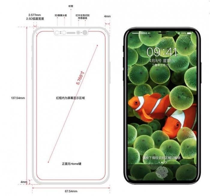 iPhone 8 最新设计图&尺寸草图:尺寸信息已确认的照片 - 2