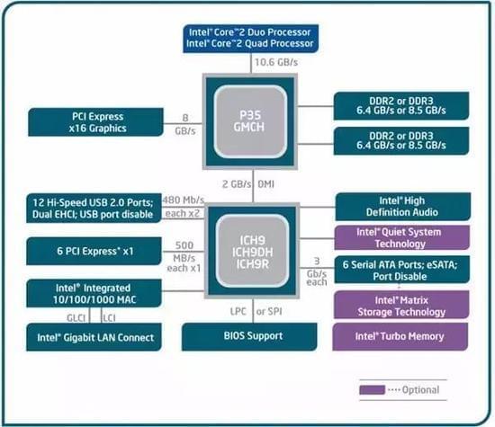 走进八核心融合时代:国产x86处理器最新成果抢先看的照片 - 2