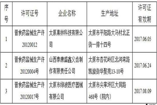 """太原市绿波医疗器械有限公司等3家企业""""许可证""""被注销"""
