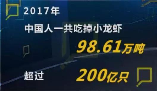 """世界杯带火""""新职业""""吃着小龙虾年薪高达60万?"""