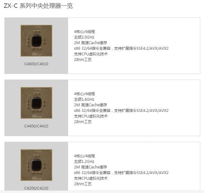 深度揭秘:中国自己的X86处理器技术源自何方的照片 - 12
