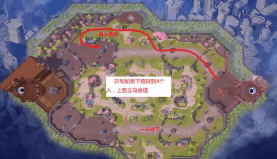 风暴英雄新地图攻略:花村地图timing详解