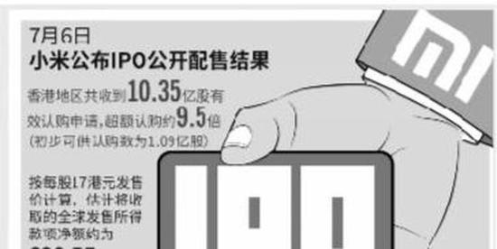 每股定价17港元 小米香港IPO获9.5倍超额认购