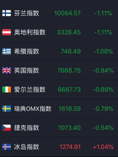 媒体:昨夜这国货币崩盘引市场恐慌 特朗普也来补刀