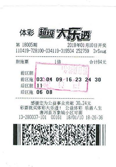 河南彩民独揽大乐透1572万 中奖彩票曝光!