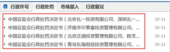 多个ETF操纵案集体曝光 5家机构和7名个人被重罚