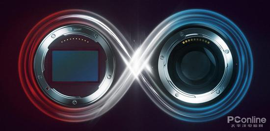 失望了 传松下L口两款变焦镜头均为恒定F4光圈