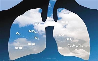 """雾霾危害有多大,真会""""堵死""""我们的肺吗?(图)"""