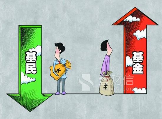 交银施罗德芮晨死扛成长股  连续产品业绩大跌