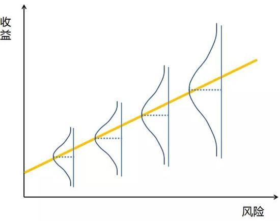 市场调整后 真正的风险来自?