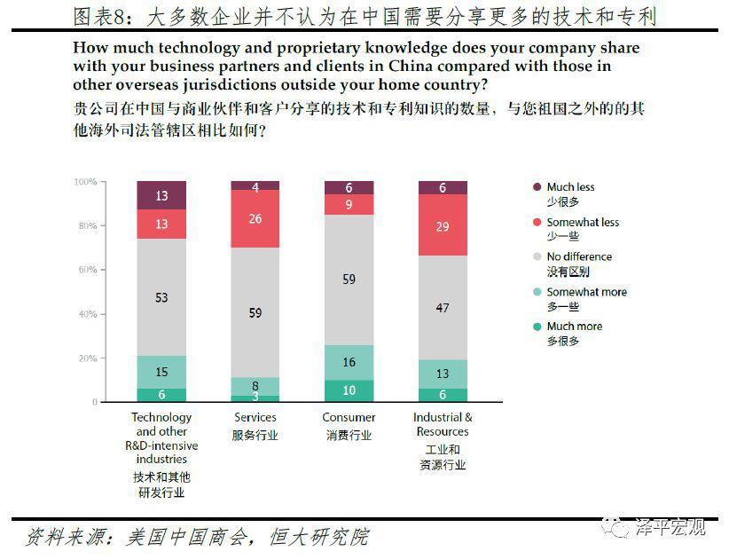 任泽平:全面客观评估美国对华《301》报告