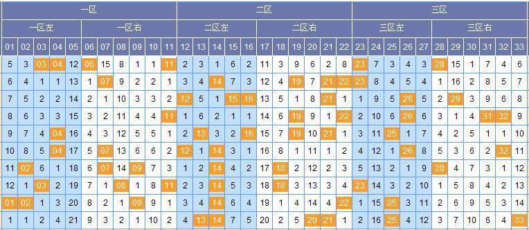 [顾庭川]幸运28微信群幸运28第18031期预测解析:和值86-127