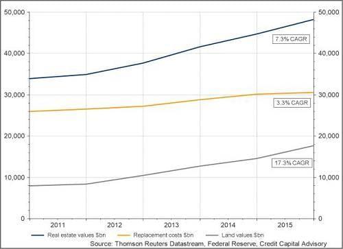 """【揭密】特朗普扑朔迷离的""""重振""""经济方案会给债券市场带来哪些影响(有图有真相)?"""