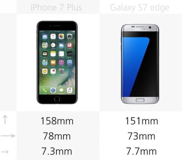 要双摄像头iPhone 7 Plus还是双曲面Galaxy S7 edge?的照片 - 2