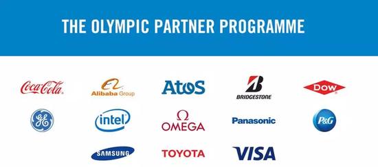 冬奥会如火如荼 赞助费高达5亿的奥运生意却凉了