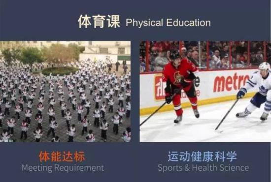 其实,从小养成运动的习惯和特长决定了你能否在北美高中和大学幸存下来。