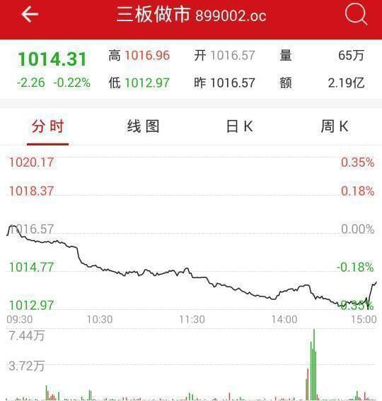 """9月13日新三板开盘必读:""""网红经济""""概念股扎堆新三板"""