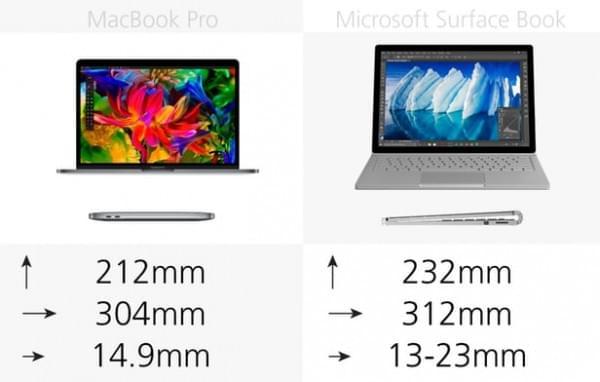MacBook Pro和Surface Book终极对比的照片 - 2