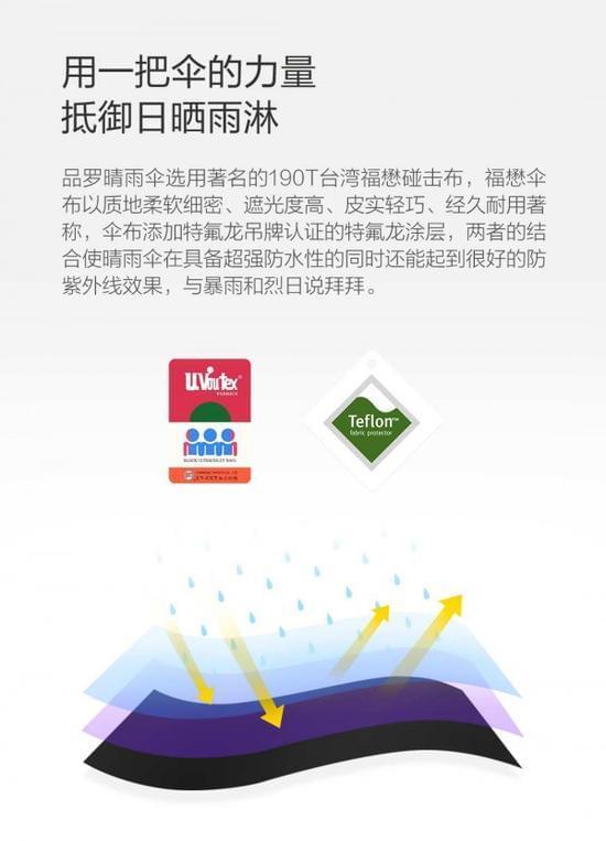 小米品罗晴雨伞发布:无按钮设计/高强度防晒、69元的照片 - 2