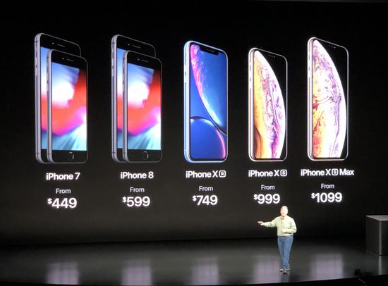 智能手机市场饱和,未来什么功能能让你甘心掏钱