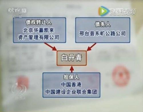 央视揭巴铁投资方华赢凯来非法集资违规始末
