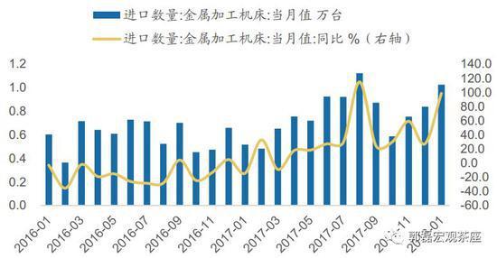 广发郭磊:经济基本面来说 不支持市场现剧烈重估