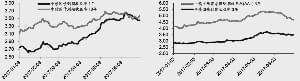 股债仓位双双上升 市场操作风格或仍维持谨慎