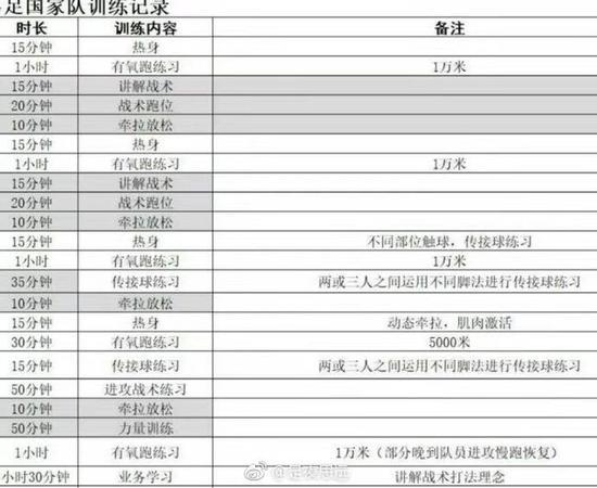 央视记者晒集训队训练计划 国家集训队论文集1999~2015