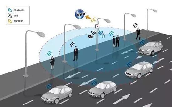 比 Wi-Fi 快100倍的 Li-Fi,这事靠谱吗?