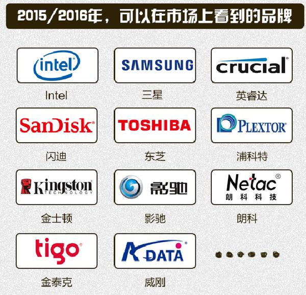 干掉机械硬盘:SSD这五年到底发生了什么?的照片 - 9