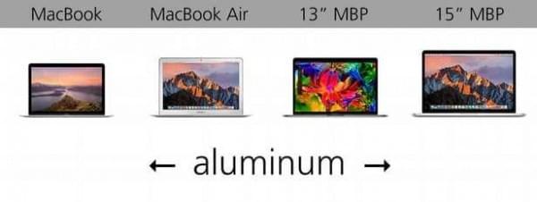 规格参数对比:苹果 MacBook 系列的对决的照片 - 4