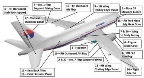 澳大利亚发布马航MH370最终搜寻报告