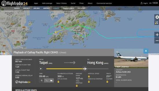 香港机场险酿撞机事故 飞机降落时为避险秒升千米