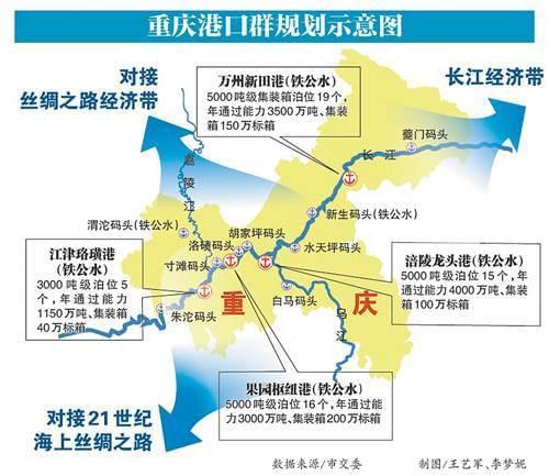 孔城港口规划图